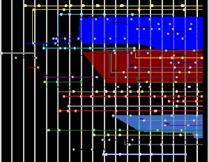 Línea de tiempo de navegadores web