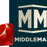 ruby-middleman