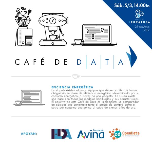 Café de DATA - Eficiencia Energética